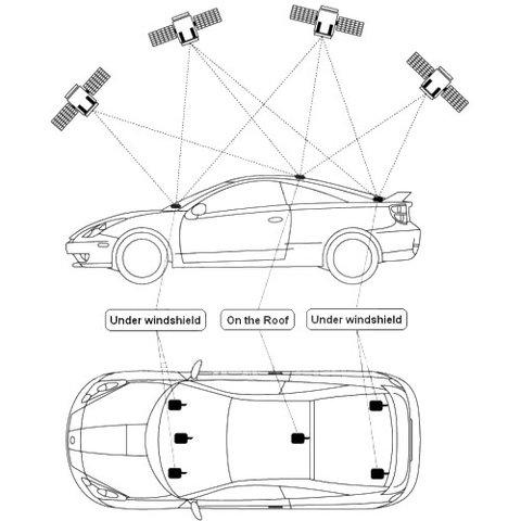Універсальна GPS-антена з прямим FAKRA-конектором Прев'ю 6