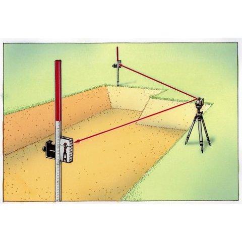 Нівелірна рейка Laserliner Flexi-Messlatte 2,4 m Прев'ю 3